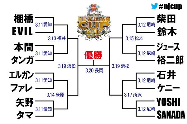 【『NEW JAPAN CUP 2017』出場者、組み合わせが電撃決定!!】3.11愛知で棚橋vsEVIL!エルガンvsファレ! 3.12尼崎でケニーvs石井、柴田vsみのる!